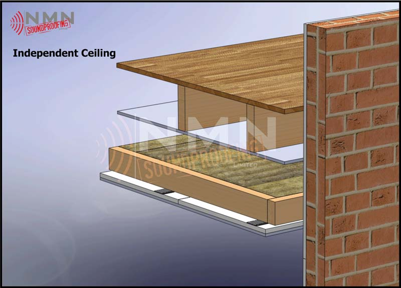 Independent Ceilings Soundproofing For Small Flats Nmn