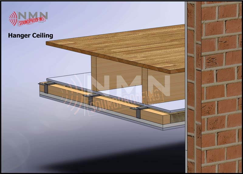 Gallery Nmn Soundproofing