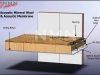 membranewool-floor-view-1