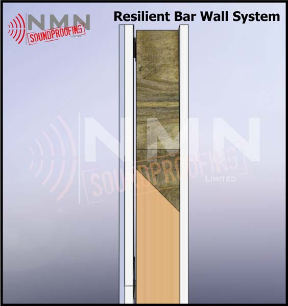 Resilient Bar Walls Nmn Soundproofing