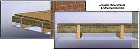 Deck and Acoustic Mineral Wool