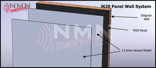 M20 Wall Panel System