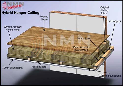 Hybrid Hanger Ceiling View